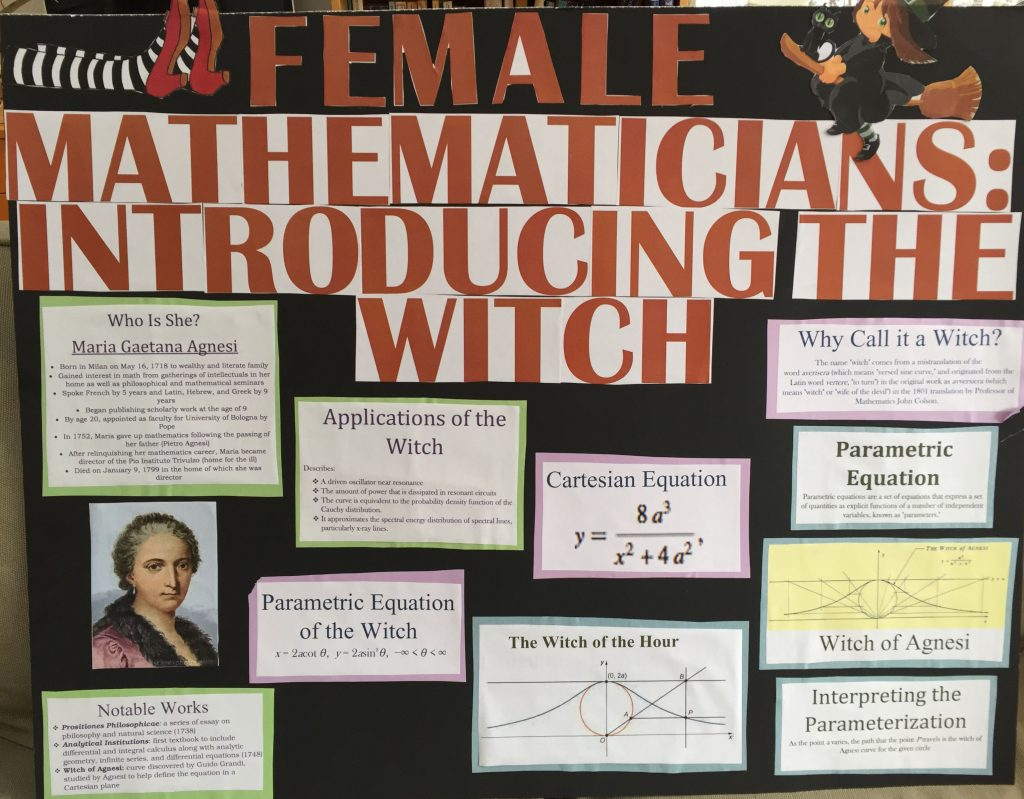 Female Mathematicians: Introducing the Witch
