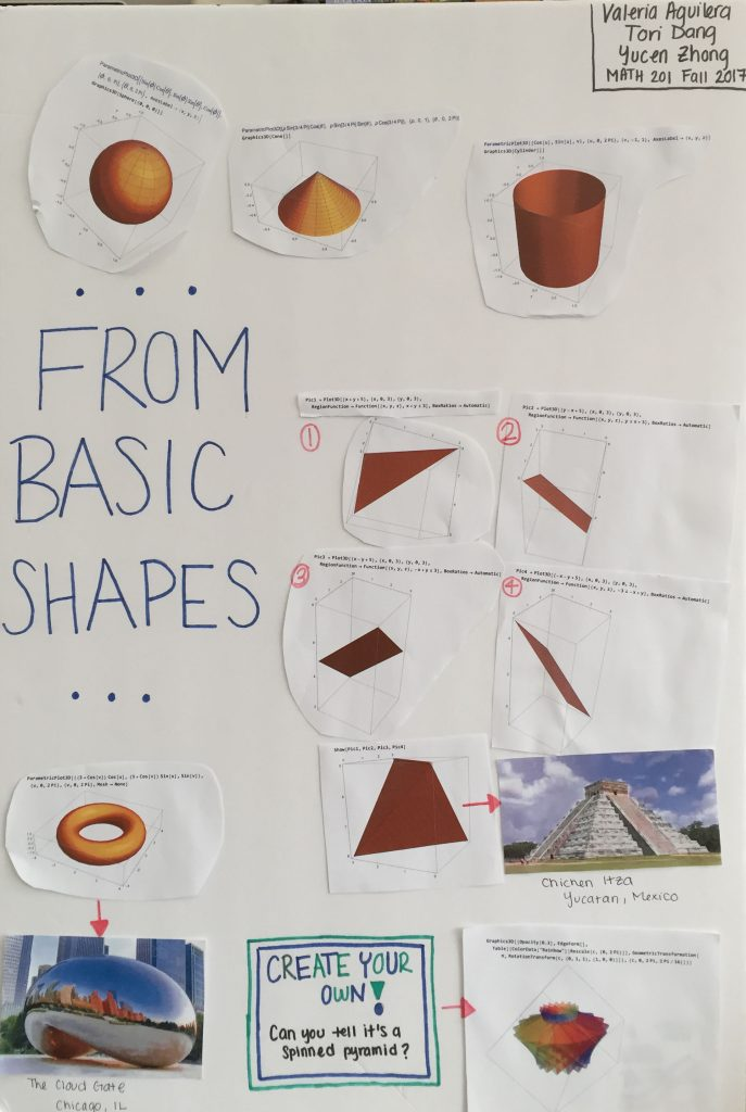 From Basic Shapes