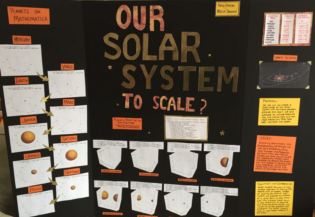 Our Solar System to Scale