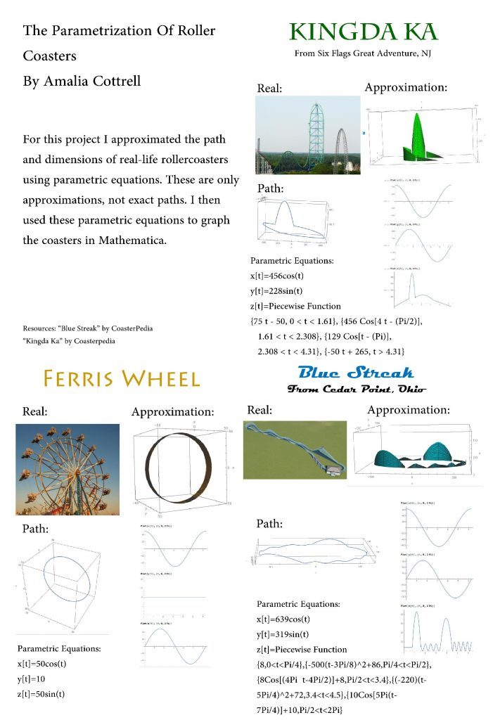 The Parametrization of Roller Coasters