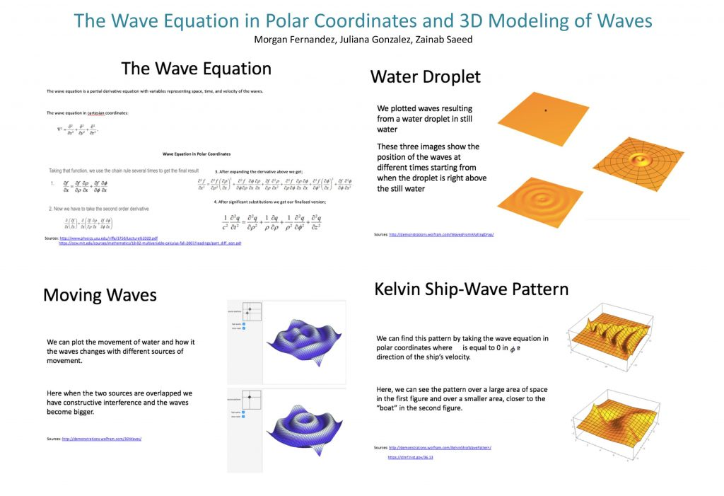 The Wace Equation in Polar Coordinates and 3D Modeling of Waves