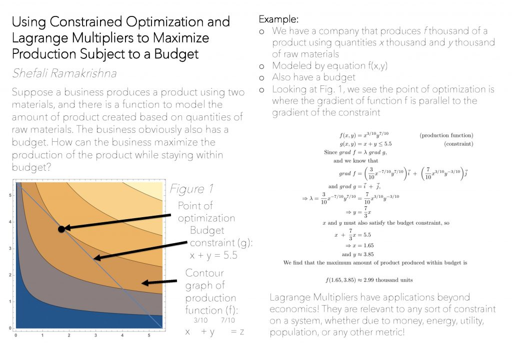 Using Constrained Optimization and Lagrande Multipliers to Maximize Production Subject to a Budget