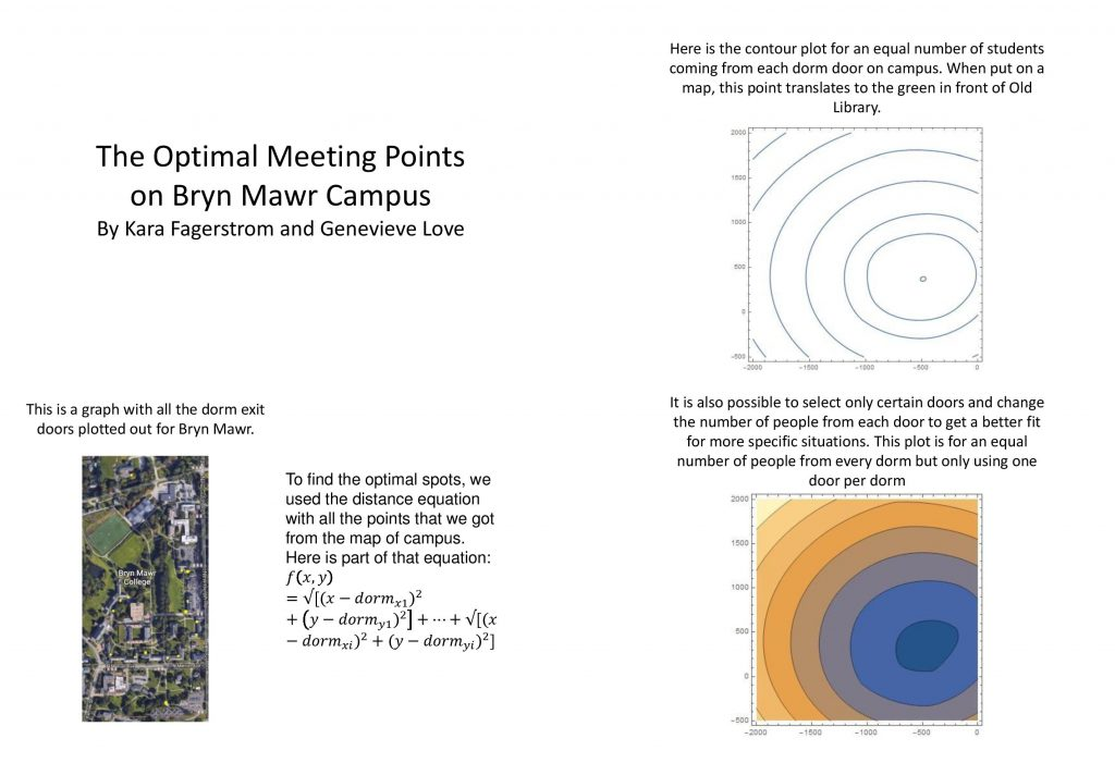 The Optimal Meeting Points