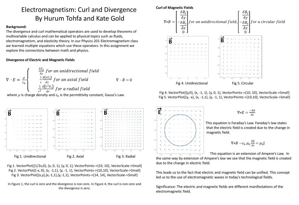Electromagnetism: Curl and Divergence
