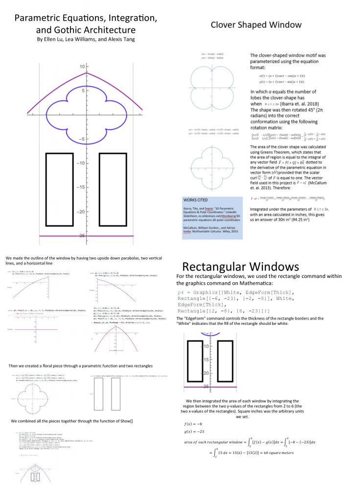 Parametric Equations, Integration, and Gothic Architecture